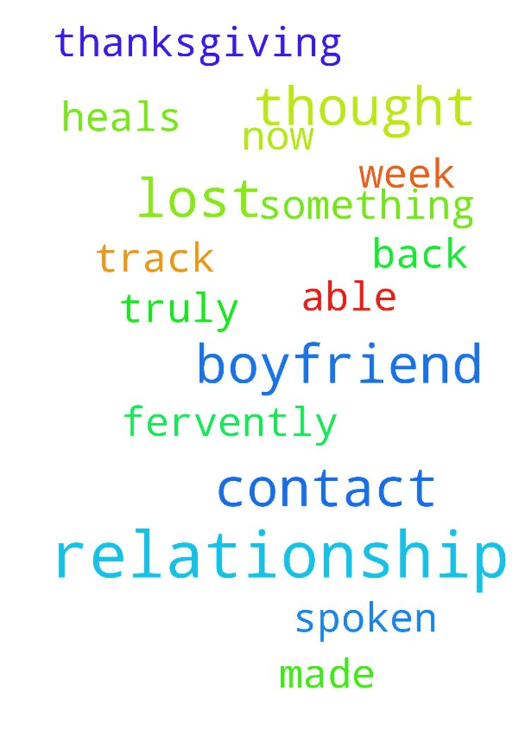 get relationship back track after baby