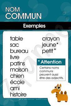 """Cet ensemble comprend les 9 affiches suivantes : Nom propre Nom commun Déterminant Adjectif Pronom Verbe Adverbe Préposition Conjonction -- Format : 12"""" X 18"""""""
