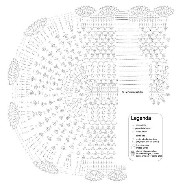 Crochê Gráfico: TAPETE RUSSO OVAL