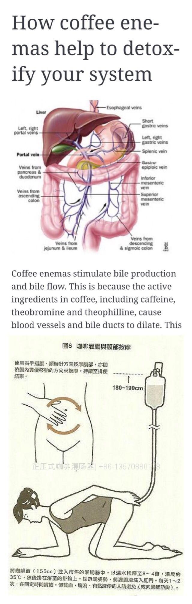 Detoxify your liver with coffee enemas