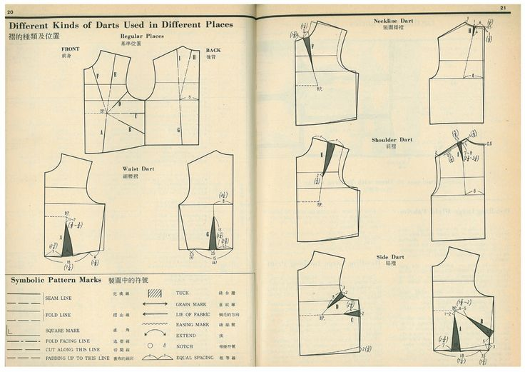 types of dressmaker darts | ... can see the six locations identified for darts. Which all have names