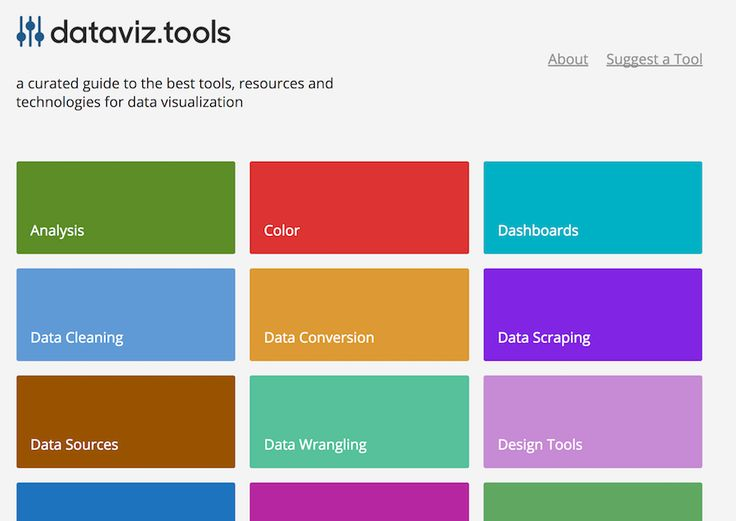 dataviz.tools - a curated guide to the best tools, resources and technologies for data visualization