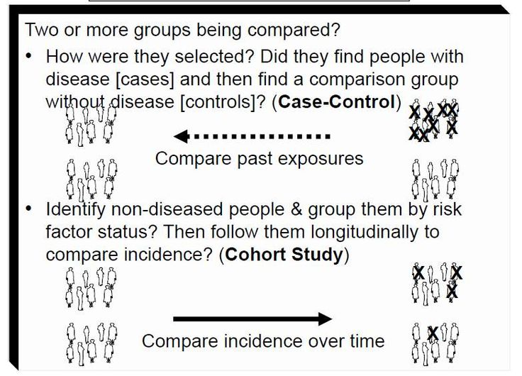 Main difference between cohort and case control study