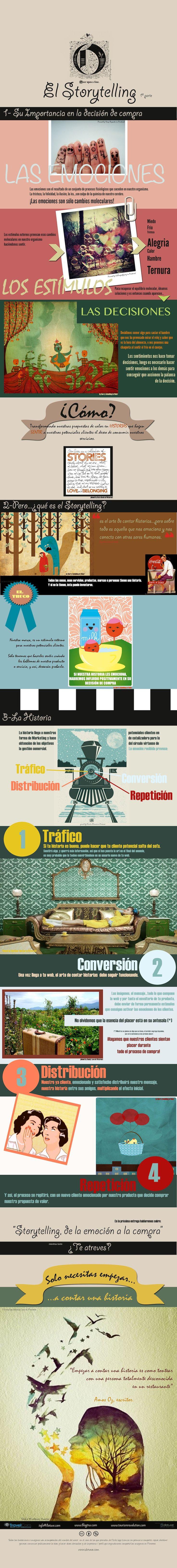 #Infografia Storytelling aplicado al marketing http://blog.publicube.es/2014/07/storytelling-aplicado-al-marketing.html