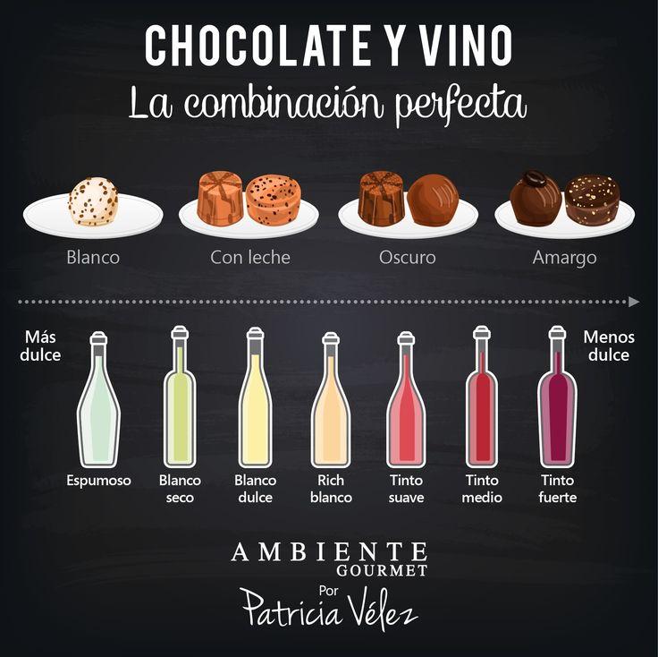 Chocolate y vino... La combinación perfecta!