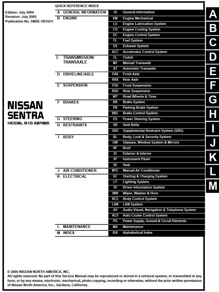 New Post Nissan Sentra Model B15 Series 2005 Service Manual Has Been Published On Procarmanuals Com Https Procarmanuals C Nissan Sentra Nissan Nissan Quest