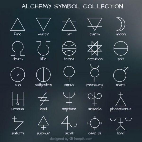30 Small Tattoo Designs With Very Powerful Meanings Simya Sembolleri Semboller Simya