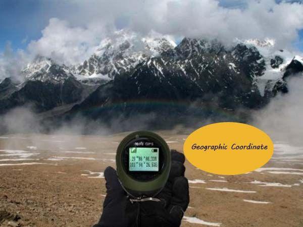 Best Pocket Mini GPS Location Finder 16 POI Navigation GPS Receiver