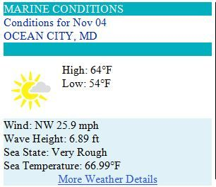 Ocean City MD Weather Forecast for Tuesday, Nov 4, 2014 - A Good Day to #GetOutTheVote #ocmd