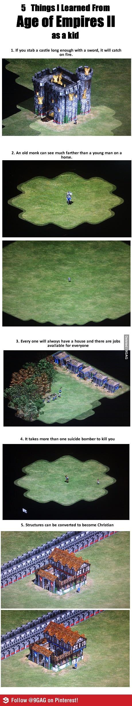Age of Empires II, this brings back memories