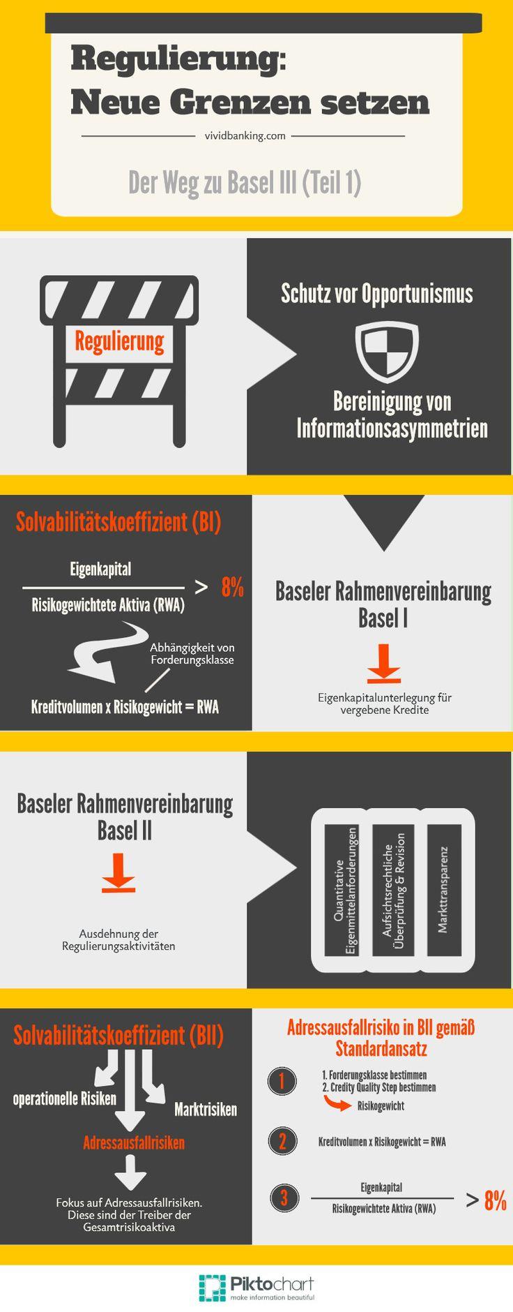 Regulierung – Neue Grenzen setzen und der Weg zu Basel III (Teil 1) Warum wird Regulierung benötigt und wie ist diese ausgestaltet worden? Die Existenz regulatorischer Aktivitäten kann mit der Prinzipal Agent Theorie begründet werden. Dabei greift die Regulierung als schützende Instanz in die Bankgeschäfte ein und mindert die Informationsasymmetrien zwischen Banken und Märkten... #regulierung #baselII #risikoaktiva