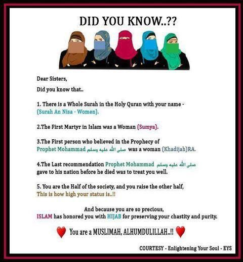 Women in Islam. Wrapped up like all things precious