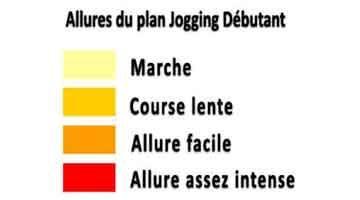 Suivez Ce programme gratuit de jogging pour débutant si vous êtes en condition physique moyenne. Une montre chronomètre suffit !