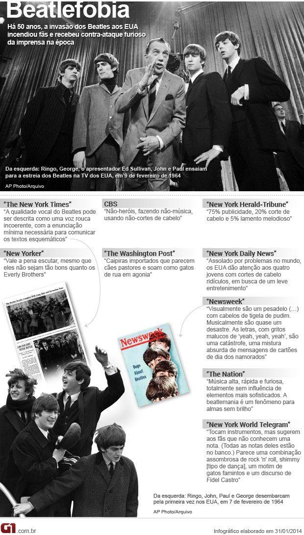 Há 50 anos, os Beatles iniciavam a invasão dos Estados Unidos – e do mundo! | O TRECO CERTO