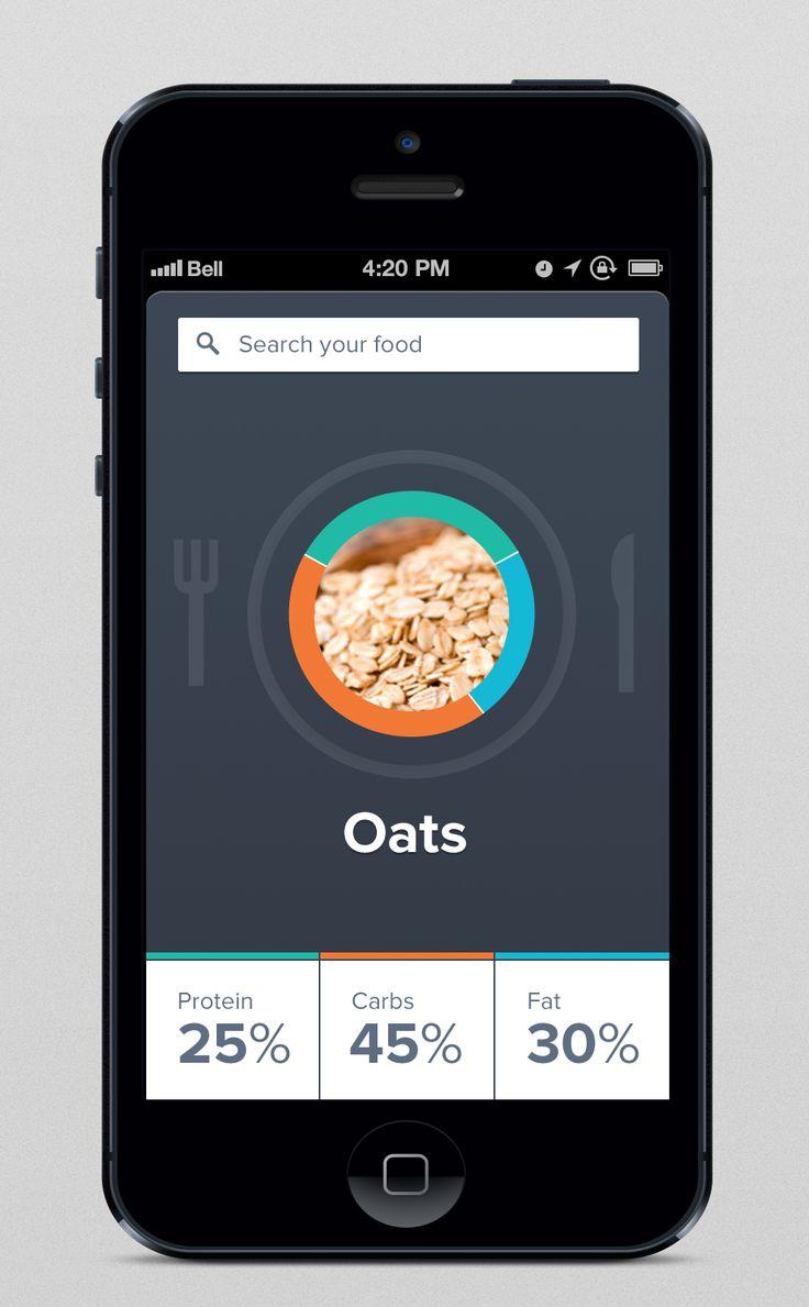 Food-app