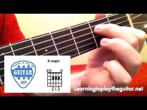 Beginner Guitar eBook - Learning To Play The Guitar