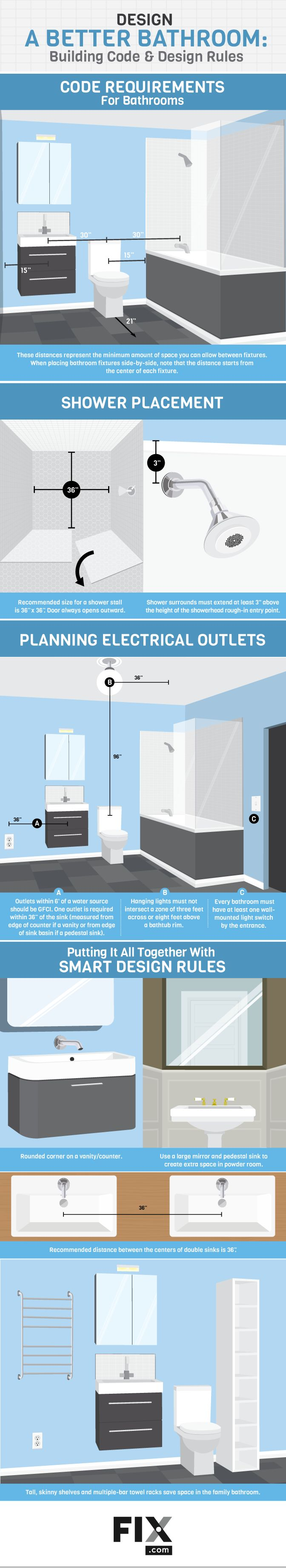 learn how building code and good design rules can help you design a better bathroom - Bathroom Design Layout Ideas