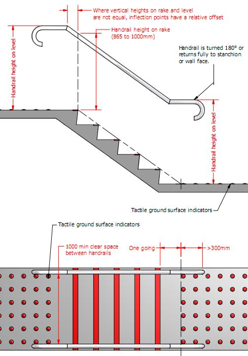 Best Articles About Staircase Design And Construction From 400 x 300