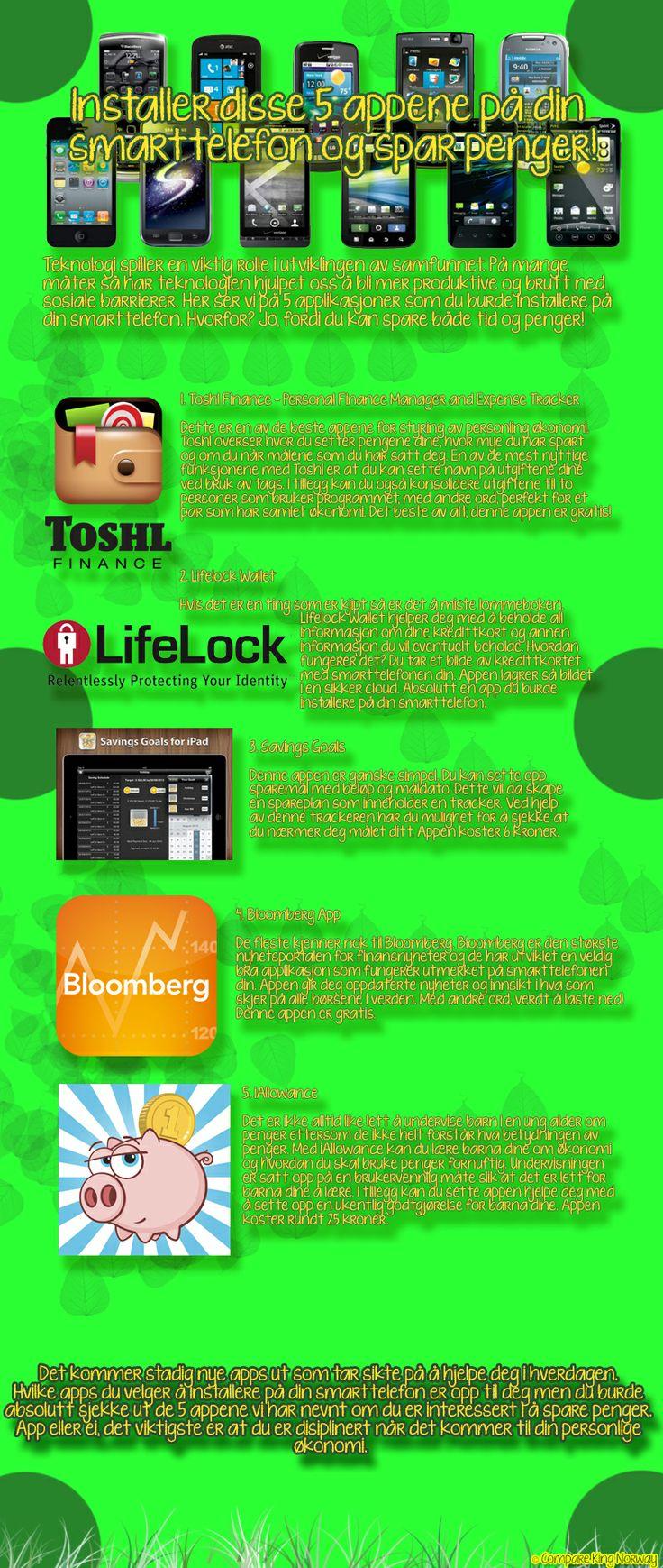 Installer disse 5 appene på din smarttelefon og spar penger!  http://www.compareking.no/mobiltelefon/installer-disse-5-appene-pa-din-smarttelefon-og-spar-penger-compareking/