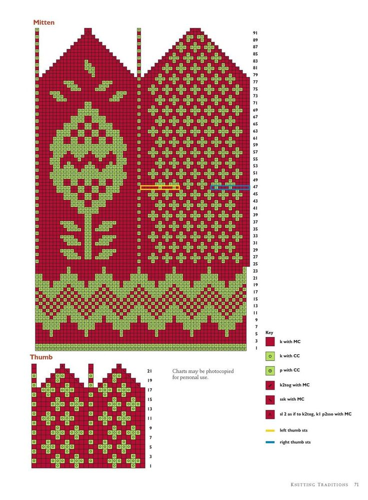 #ClippedOnIssuu from Knitting traditions 2010