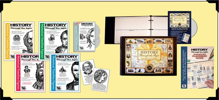 Beautifully illustrated History Through the Ages Timeline Figures represent people and events key to world & U.S. history in a hands-on, visual learning style.