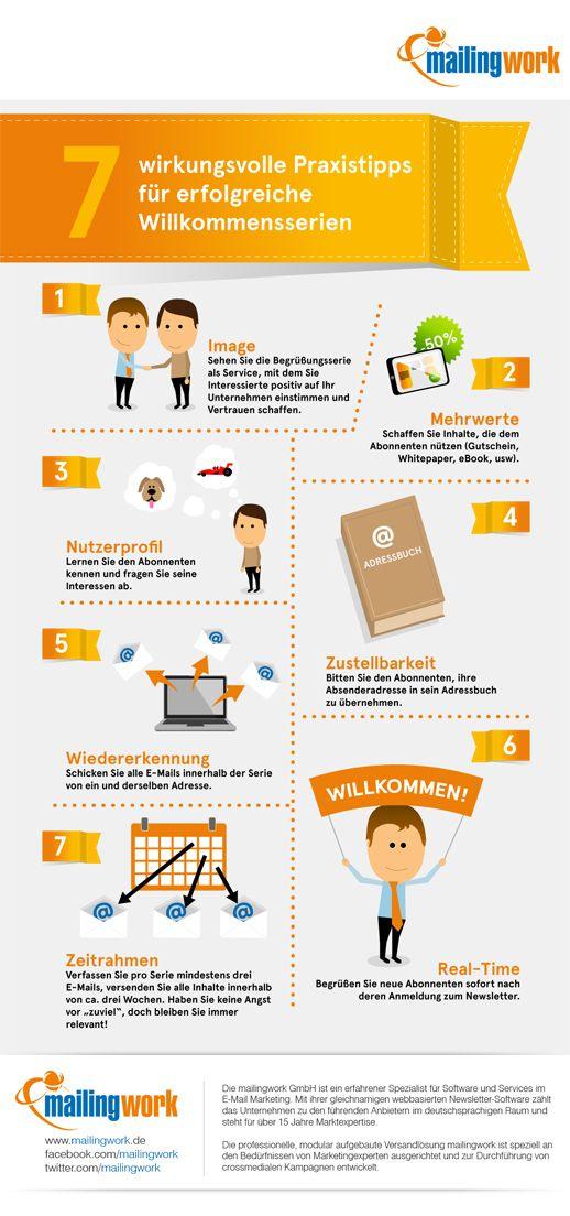Erfolgreiche Newsletter erstellen: 7 Praxistipps für Begrüßungskampagnen im E-Mail Marketing