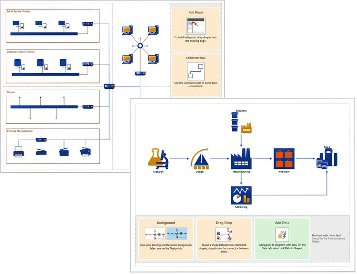33 Simple Data Flow Diagram Visio For You  With Images