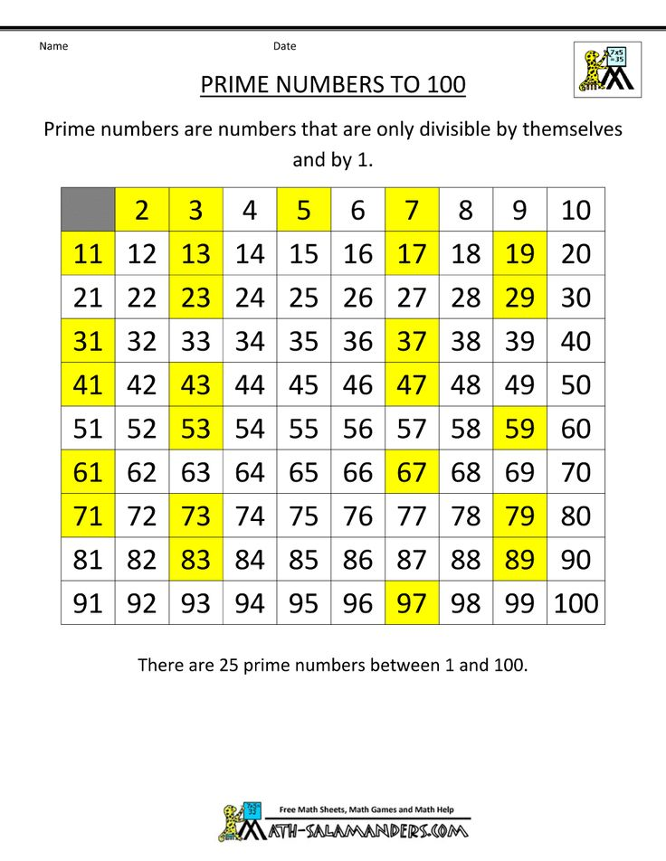 prime number chart 100 square