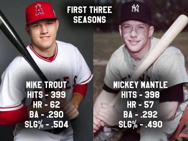 Mike Trout is the second coming of Mickey Mantle