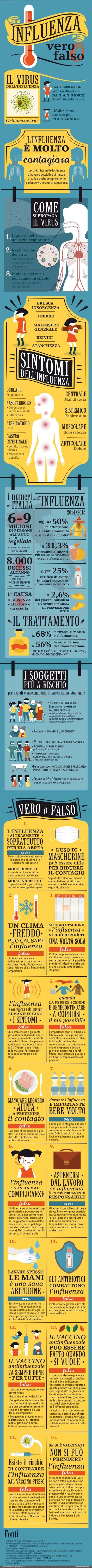 Influenza: vero o falso? per esseredonnaonline.it- illustrated by Alice Kle Borghi, kleland.com