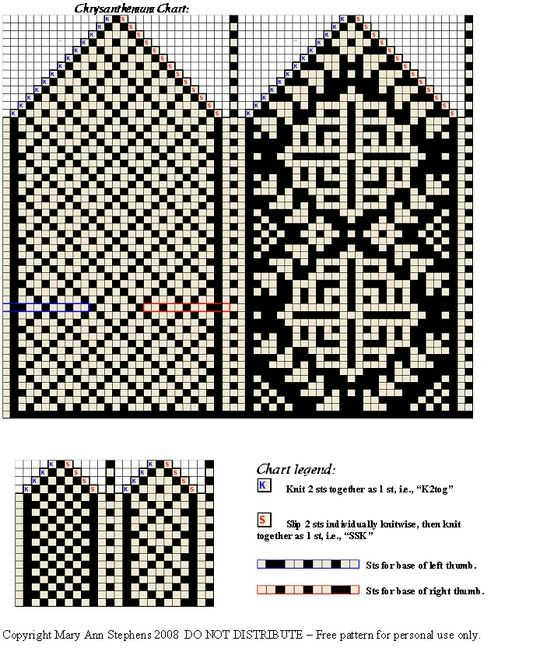 Knitted fair isle mitten pattern