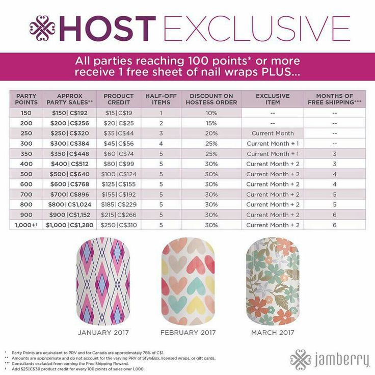 a1de818ce21f1d64834b091adf3360d7 website comment 162 best i love jamberry images on pinterest jamberry, jamberry  at panicattacktreatment.co