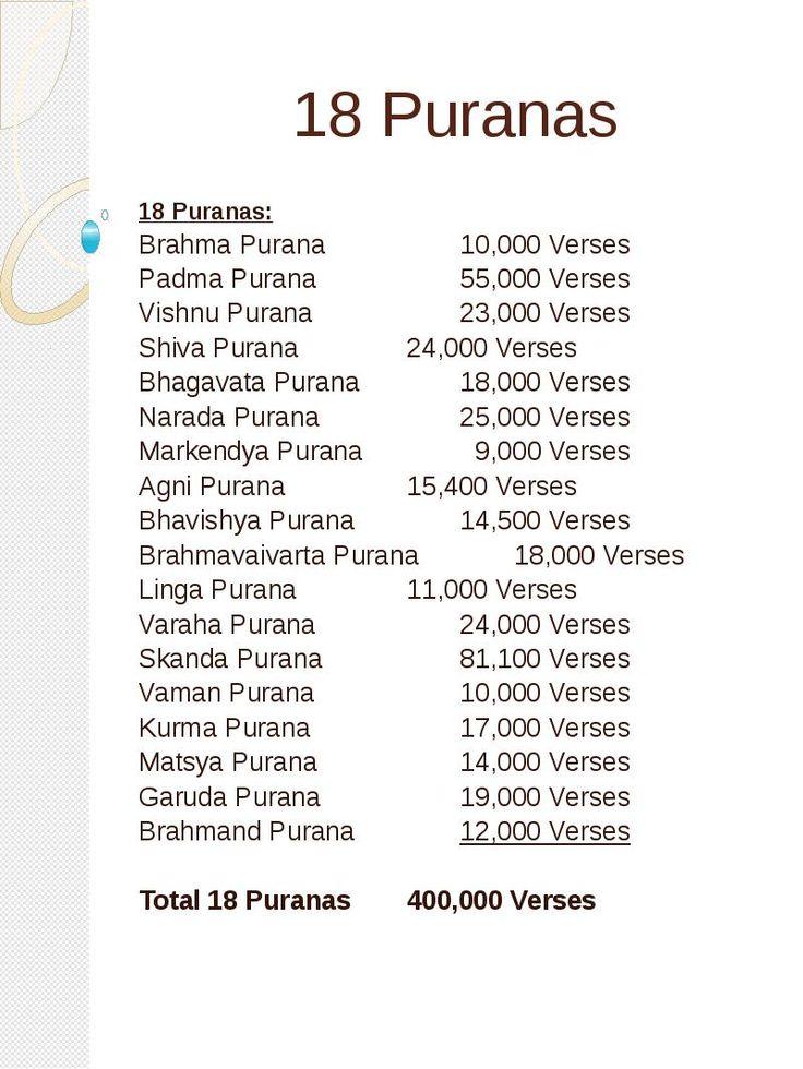 Mahapurana- Brahma Brahmanda Brahma Vaivarta Markendeya Bhavishya Vamana Vishnu Bhagavata Naradiya Garuda Padma Varaha Vayu Linga Skanda Agni Matsya Kurma Shiva Upapurana- Brihaddharma Devi-Bhagavata Ganesha Kalki Kalika Kapila Mudgala Narasimha Samba Saura Shivarahasya Vishnudharmottara