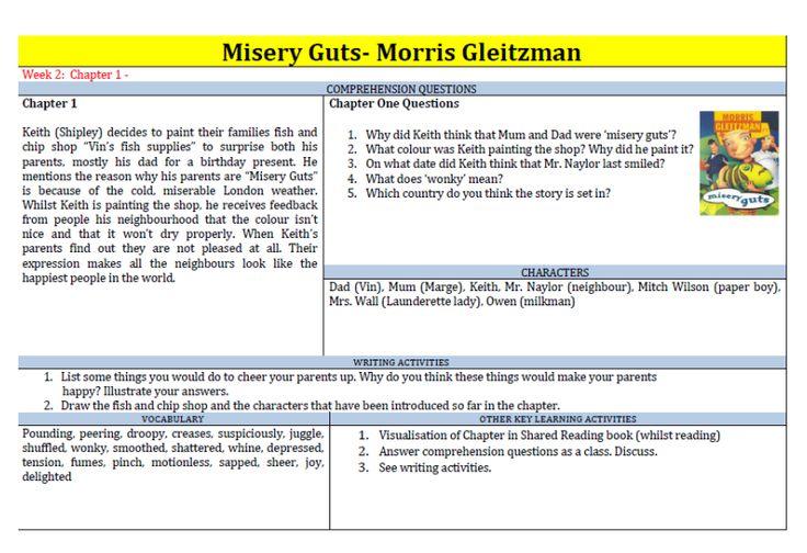 Year 3-4 SHARED READING UNIT: MISERY GUTS BY MORRIS GLEITZMAN Program | Teach In A Box