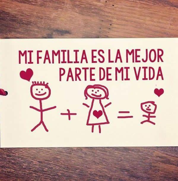 Frases Lindas Con Fotos De Familia Familiafrases Frases