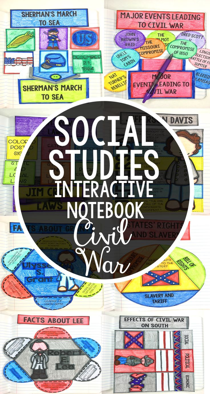 5th Grade Social Studies Classroom Decorations : Best images about science resources ideas k on