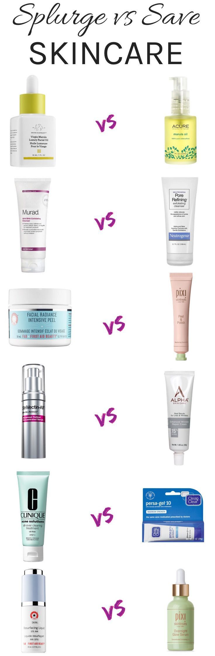 You don't need to spend a fortune to have healthy, glowing skin! Whether you're looking to protect, brighten or moisturize your skin, there's no shortage of top-notch skincare options at the drugstore that work just as well as their pricey high-end counterparts! Don't miss these affordable alternatives (skincare dupes) that allow you to have a great skincare regimen even on a shoestring beauty budget!