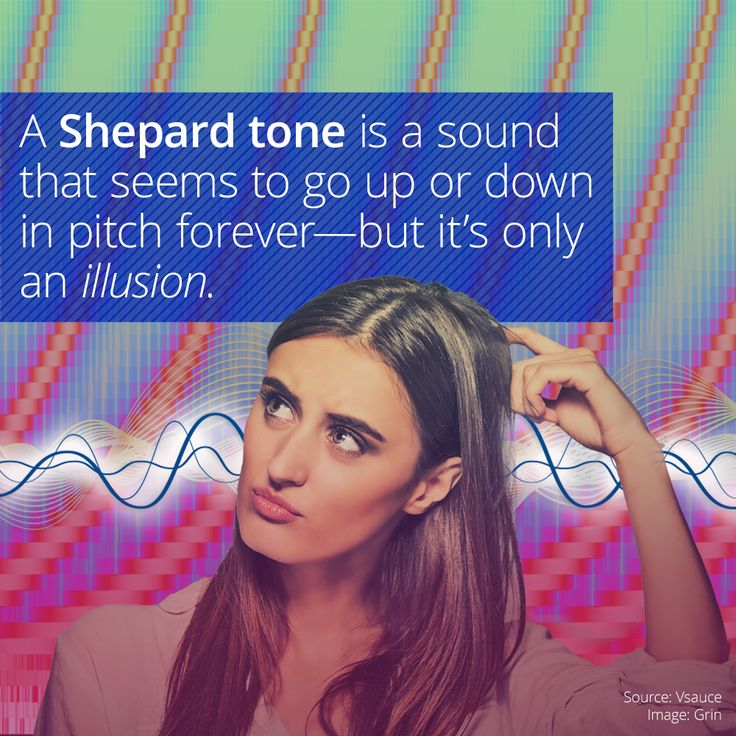 The Shepard Tone Is A Sonic Barber Pole