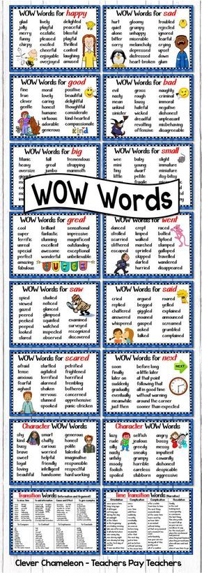Best 25+ Said Synonyms Ideas On Pinterest Words To Replace Said   Fast  Learner Synonym  Synonyms For Resume Writing