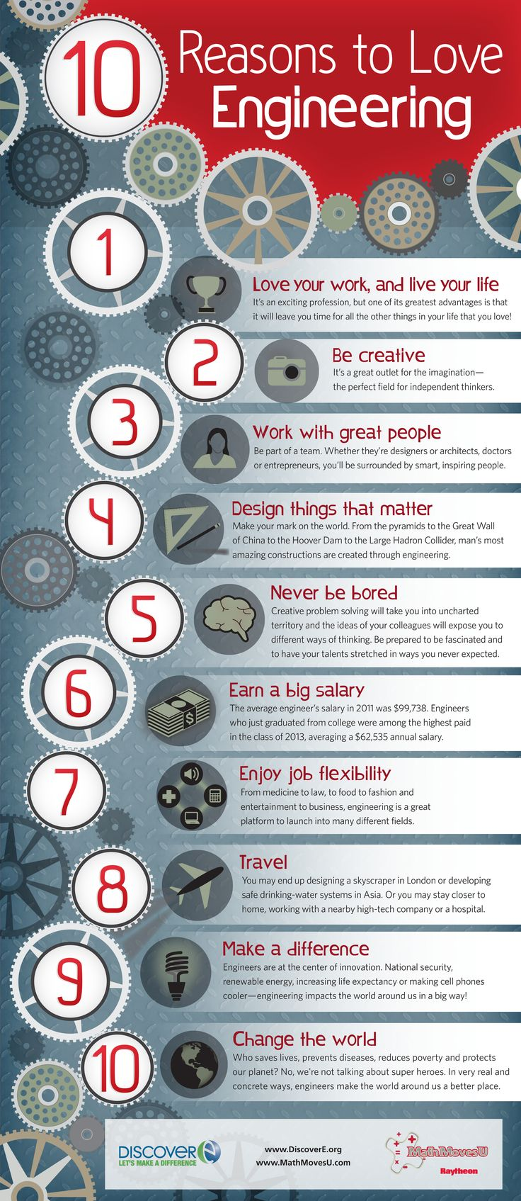 10 reasons to love #engineering