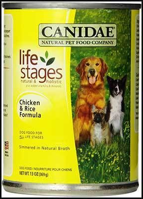 Canidae Dog Food Review Hypoallergenicdogfoodcenter Com