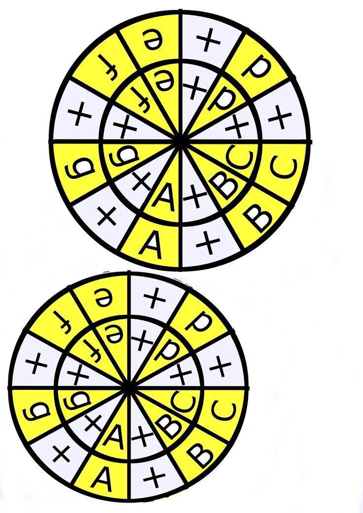 25 best chords transpose modulate scheme circle akkoorden ...