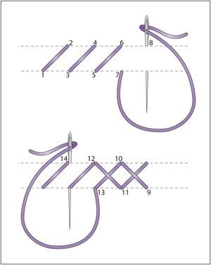 Uses: Borders and filling if worked in adjacent rows. To stitch a line: Stitching from left to right, bring needle up at 1, down at 2, then up at 3 and down at 4. Continue stitching across to end of line. Start back stitching from right to left, make crosses by bringing the needle up at 5 and down at 6. Continue until all crosses have been stitched. Tip: Be sure to keep the top stitch on the cross the same direction throughout a project.