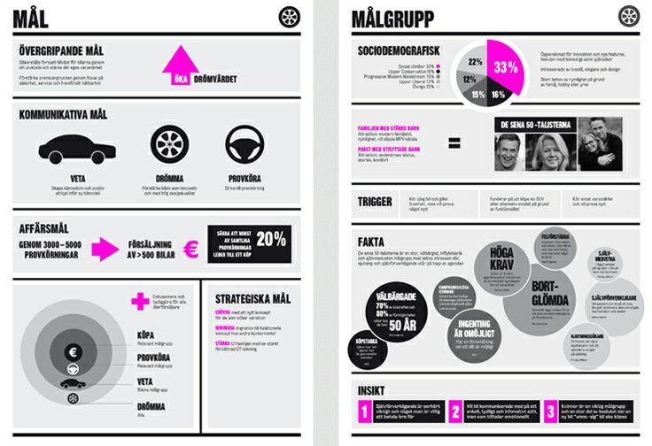 M&C Saatchi Infographics