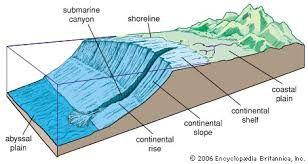 lereng benua adalah Lereng Benua Bagian benua di bawah permukaan laut yg berbentuk lereng, mulai dari ujung landaian benua sampai dataran abisal