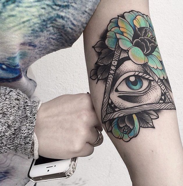 Arm Tattoo By Oliwia_daszkiewicz On Instagram #eye Tattoo