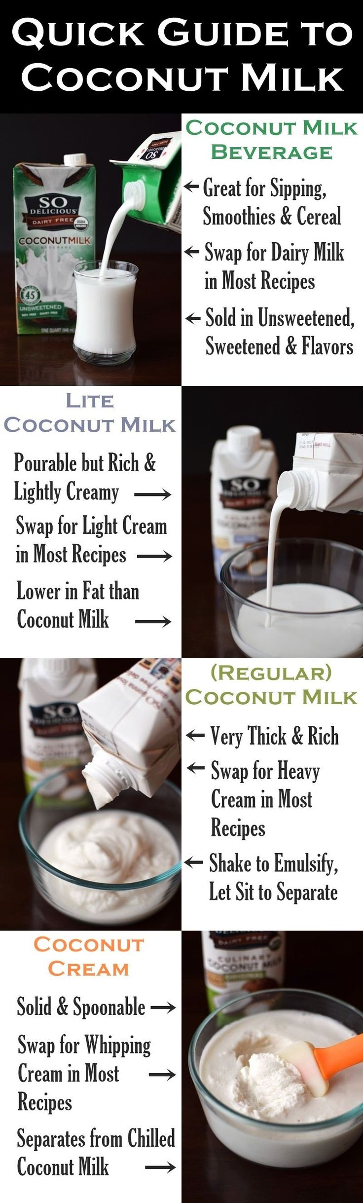 What is Coconut Milk: The Essential Quick Guide & Reference for Using Coconut Milk Beverage, Lite Coconut Milk, Coconut Milk & Coconut Cream