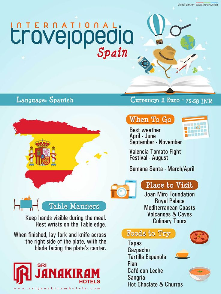 Spain is a storied country of stone castles, snowcapped mountains, vast monuments, and sophisticated cities, all of which have made it a favoured travel destination.  #srijanakiram #Spain #travelopedia