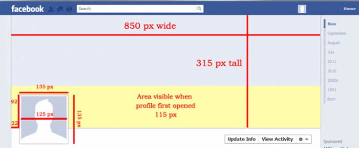 specs dimensions for facebook timeline cover
