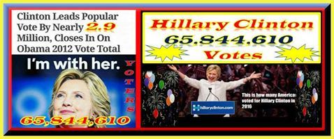 Happy Monday! Vote totals: Clinton - 65,844,610 * Trump - 62,979,616. Clinton's Popular Vote Lead Is Now 2,864,974!! https://www.facebook.com/Franklin.Delano.Williams.Page/photos/a.312316988791117.71004.218192054870278/1307177595971713/?type=3&theater